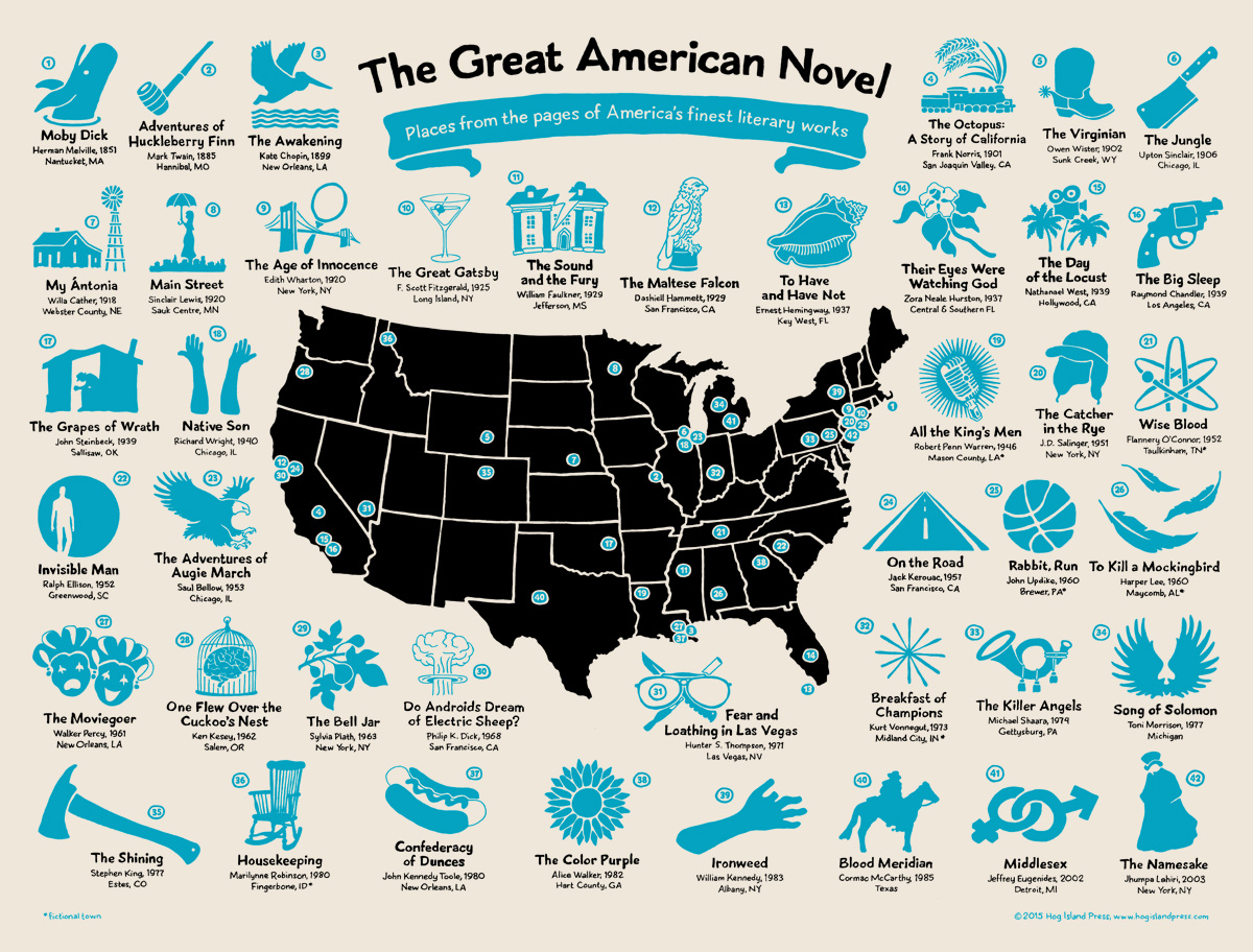 Map of 42 Great American books